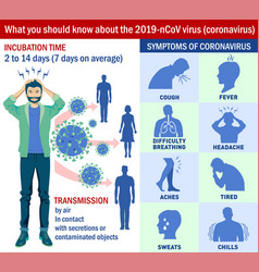 What you should know about 2019-ncov virus vector