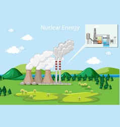 Diagram showing nuclear energy vector
