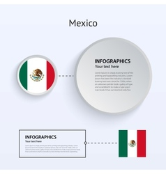Mexico country set banners vector