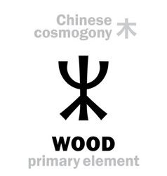 Alchymie wood tree chinese primary element vector