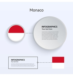 Monaco Country Set of Banners vector
