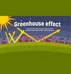 Planet greenhouse effect concept banner flat vector