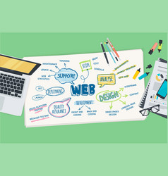 flat design concept for web design and development vector image