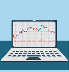 Forex trading japanese candles chart on a laptop vector