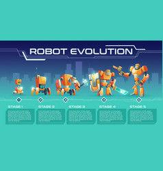 Battle robot game process upgrades guide vector
