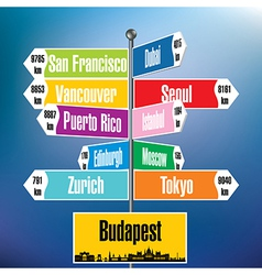 Budapest signpost with cities and distances vector