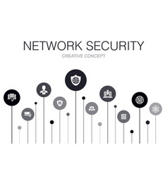 Network security infographic 10 steps template vector