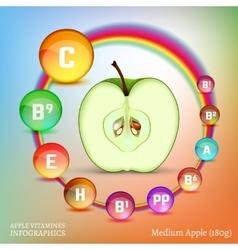 Apple Vitamins Image vector