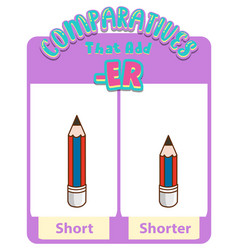 Comparative adjectives for word short vector