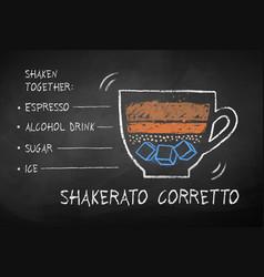 Chalk drawn hakerato corretto coffee recipe vector