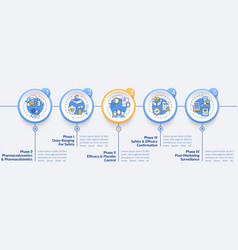 Clinical study phases infographic template vector