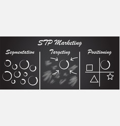 Stp marketing diagram - process blackboard vector