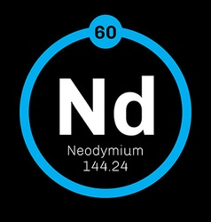 Neodymium chemical element vector