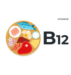 Products containing vitamin b12 flat vector