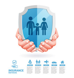 two hands insurance services conceptual vector image
