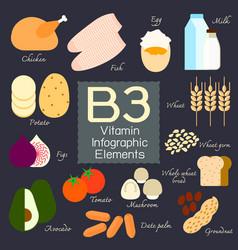 vitamin b3 infographic element vector image