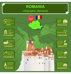 Romania infographics statistical data sights vector
