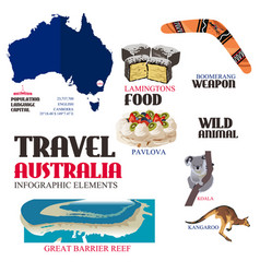 infographic elements for traveling to australia vector image