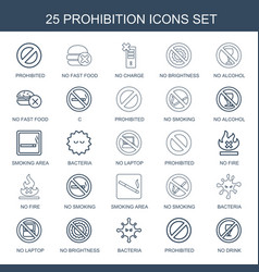 prohibition icons vector image
