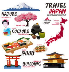 infographic elements for traveling to japan vector image