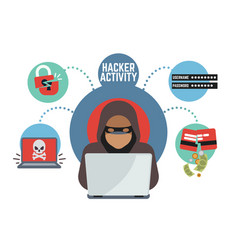 Online security and protection criminal hacker vector
