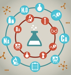 Concept of chemistry vector image vector image