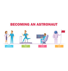 astronaut training cartoon characters set vector image