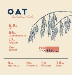 health benefits of oats vector image