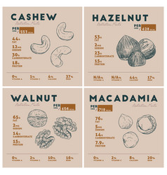 nutrition fact of nut cashew hazelnue macadamia vector image