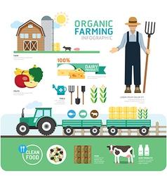 Organic Clean Foods Good Health Template Design vector image vector image