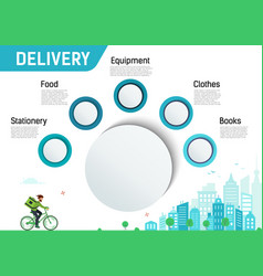 Delivery infographic template for different areas vector