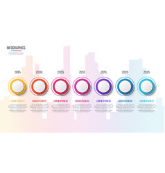 City skyline 7 steps infographic timeline vector