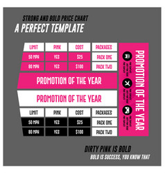 Modern dirty pink set price chart tables vector