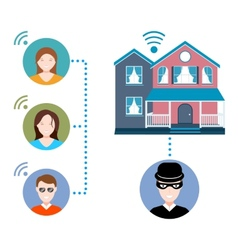 Modern smart home with security system vector