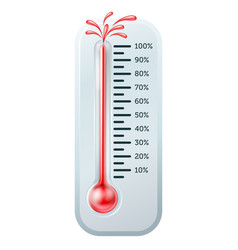 Bursting thermometer vector