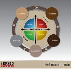 Performancecircle vector