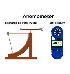Anemometer leonardo da vinci invent vector