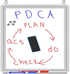 white board plan vector image