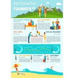 Tourist Infographics Set vector image