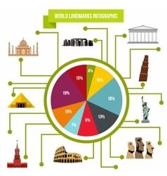 World landmarks infographic vector
