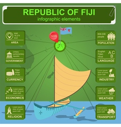 Fiji infographics statistical data sights vector