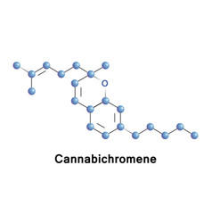 Cannabichromene is a phytocannabinoid vector
