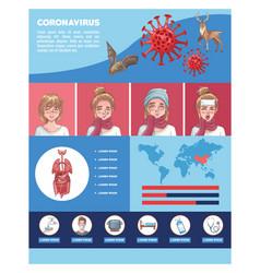 Coronavirus infographic with symptoms poster vector