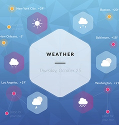 Weather infographics weather icons clouds sun rain vector image vector image