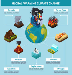 Global warming climate change infographics vector