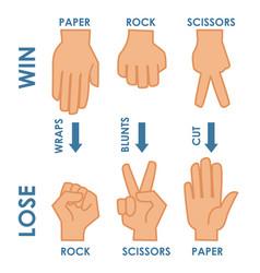 Rock paper scissors vector
