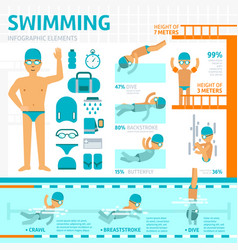 swimming pool flat infographic elements and types vector image vector image