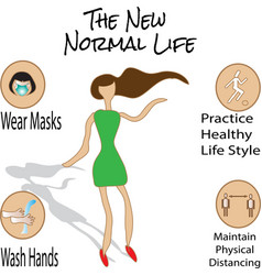 New normal life info graphics vector