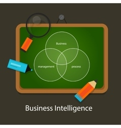 business intelligence concept management process vector image vector image