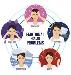 Emotional health concept vector
